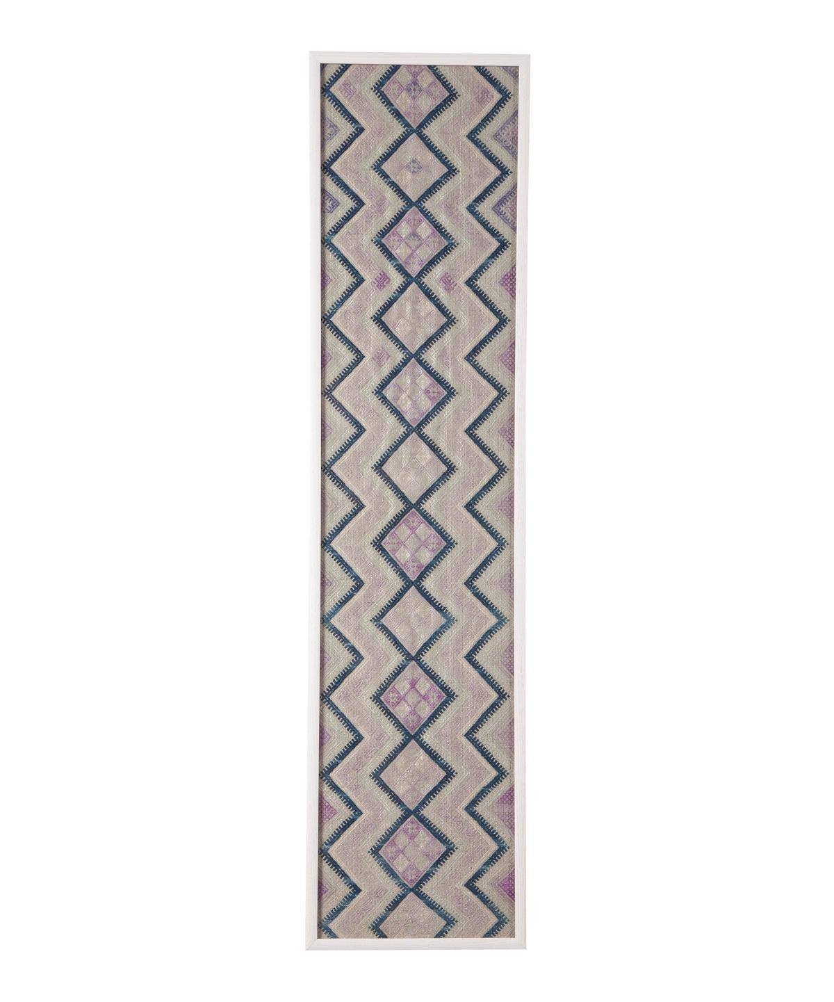 Yao Ceremonial Textile